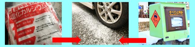 アイスバーンはこのような融雪剤。滑り止めの砂などで滑りを抑制
