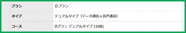 Dプラン デュアルタイプ (1GB) は、翌月繰り越しがあったので実質2GBのモバイル容量